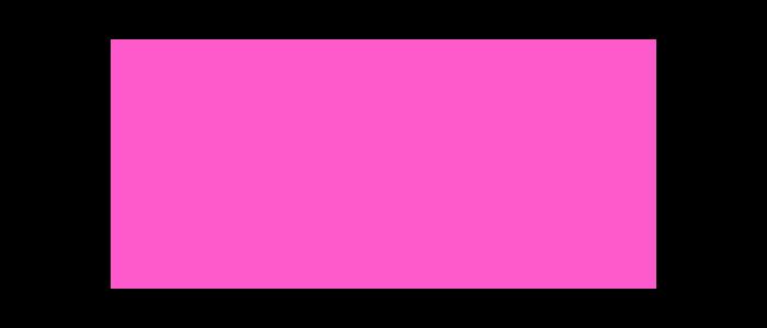 fajas_myd